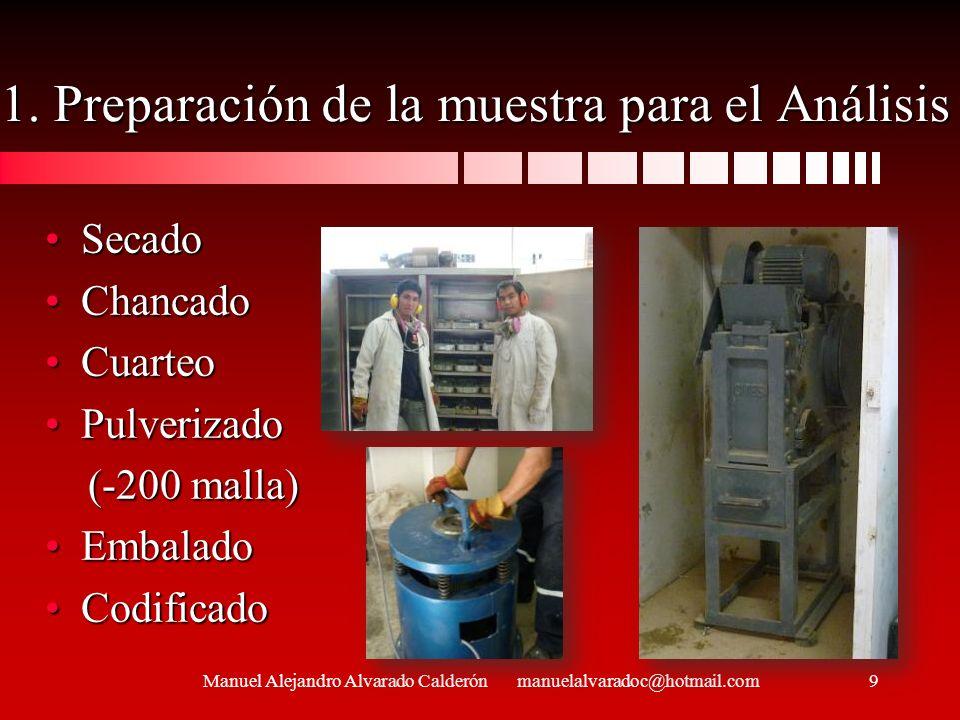 1. Preparación de la muestra para el Análisis SecadoSecado ChancadoChancado CuarteoCuarteo PulverizadoPulverizado (-200 malla) (-200 malla) EmbaladoEm