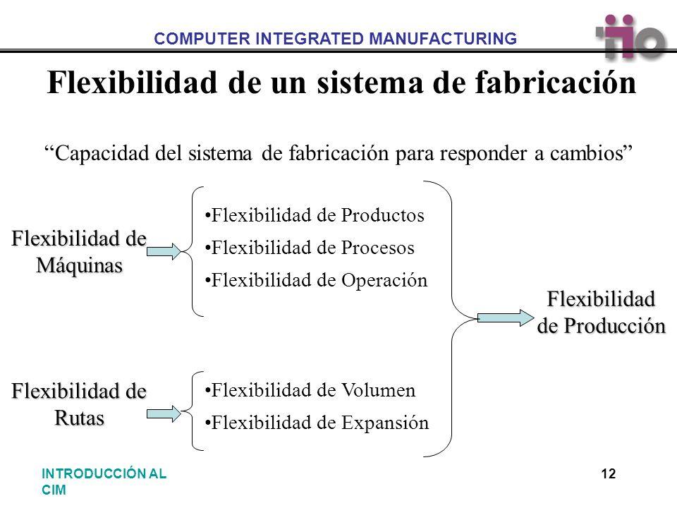 COMPUTER INTEGRATED MANUFACTURING 12INTRODUCCIÓN AL CIM Flexibilidad de Producción Flexibilidad de Máquinas Flexibilidad de Rutas Flexibilidad de Prod