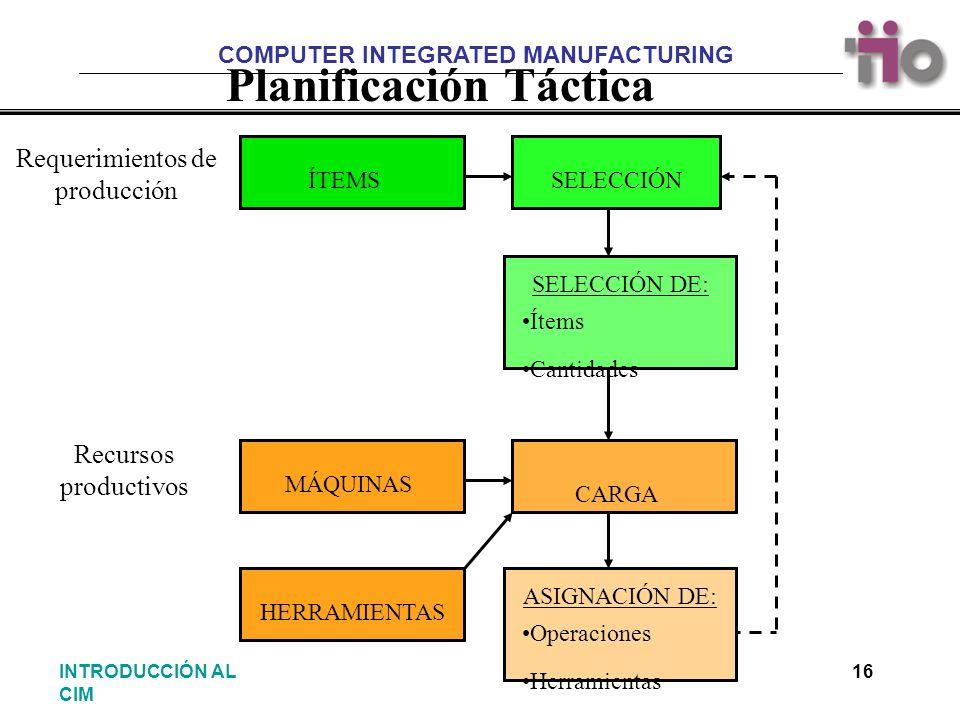 COMPUTER INTEGRATED MANUFACTURING 16INTRODUCCIÓN AL CIM Planificación Táctica Requerimientos de producción ÍTEMSSELECCIÓN SELECCIÓN DE: Ítems Cantidad