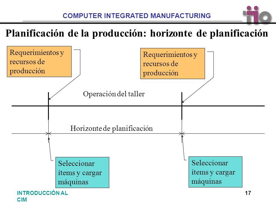 COMPUTER INTEGRATED MANUFACTURING 17INTRODUCCIÓN AL CIM Planificación de la producción: horizonte de planificación Horizonte de planificación Seleccio