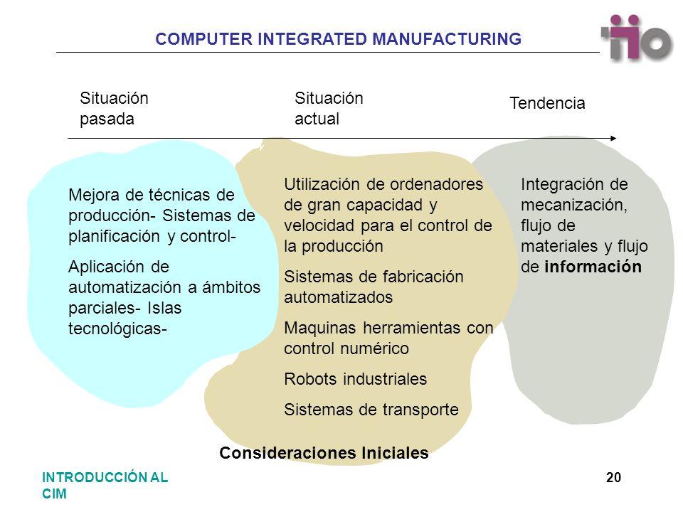COMPUTER INTEGRATED MANUFACTURING 20INTRODUCCIÓN AL CIM Situación pasada Situación actual Mejora de técnicas de producción- Sistemas de planificación