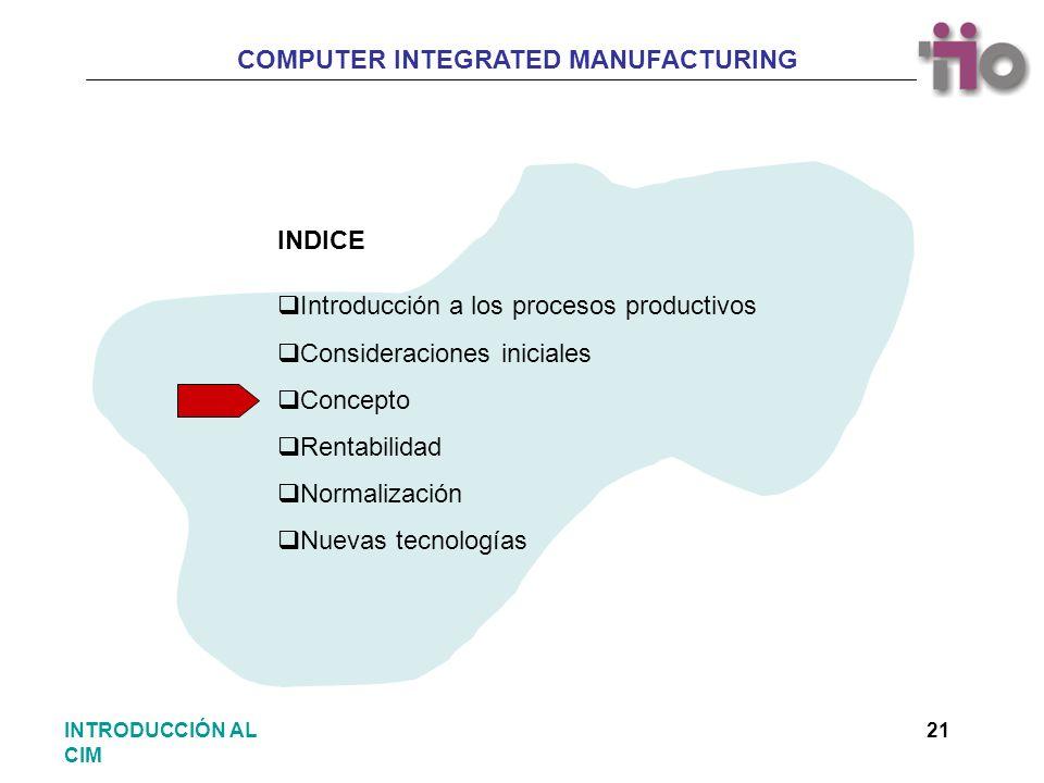 COMPUTER INTEGRATED MANUFACTURING 21INTRODUCCIÓN AL CIM Introducción a los procesos productivos Consideraciones iniciales Concepto Rentabilidad Normal