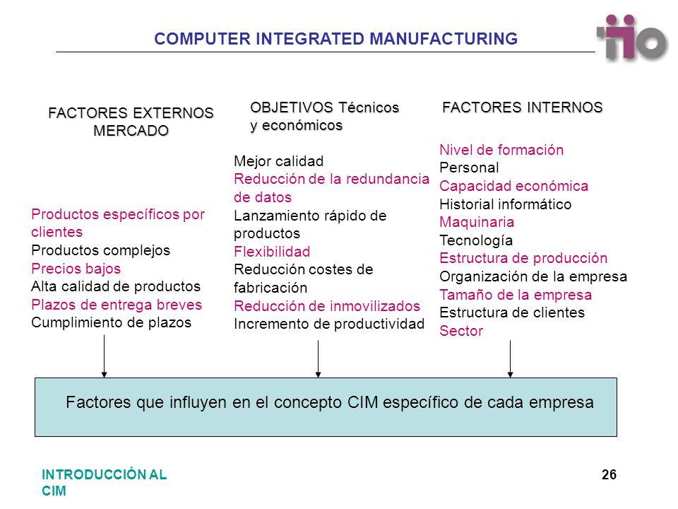 COMPUTER INTEGRATED MANUFACTURING 26INTRODUCCIÓN AL CIM Factores que influyen en el concepto CIM específico de cada empresa Productos específicos por