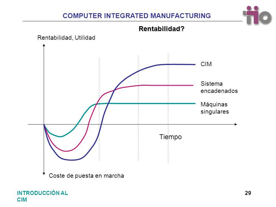 COMPUTER INTEGRATED MANUFACTURING 29INTRODUCCIÓN AL CIM Tiempo Rentabilidad, Utilidad Coste de puesta en marcha Máquinas singulares CIM Sistema encade