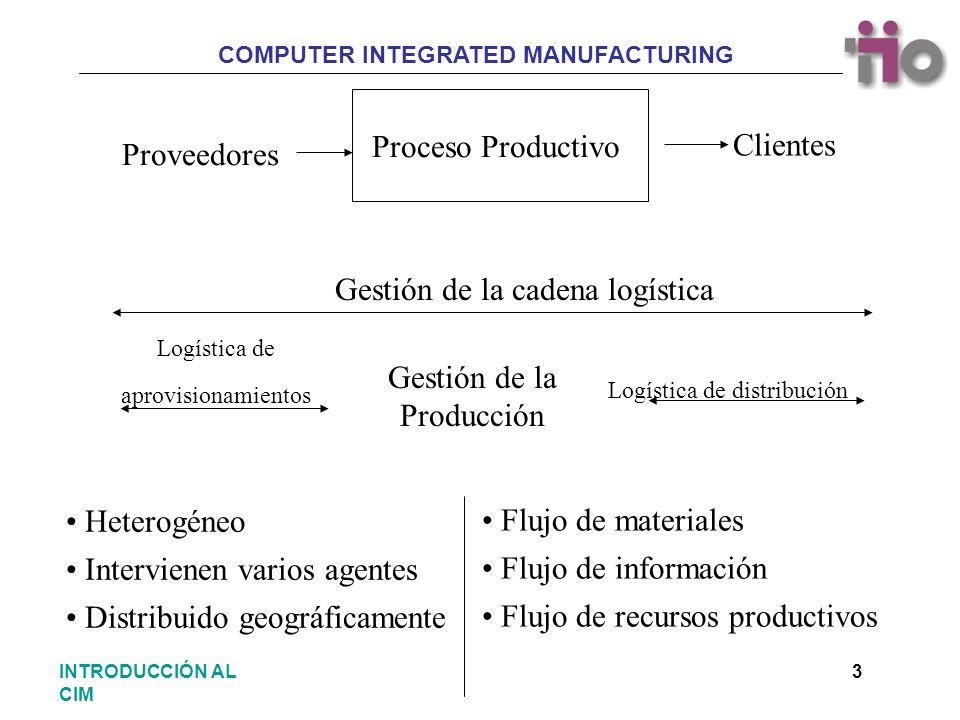COMPUTER INTEGRATED MANUFACTURING 4INTRODUCCIÓN AL CIM Procesos Productivos Continuos (plásticos, etc.) Discretos (coches, etc.) Semicontinuo (acero, etc.) Los tipos de productos condicionan el proceso productivo El estado del sistema varia de forma continua o discreta con el tiempo