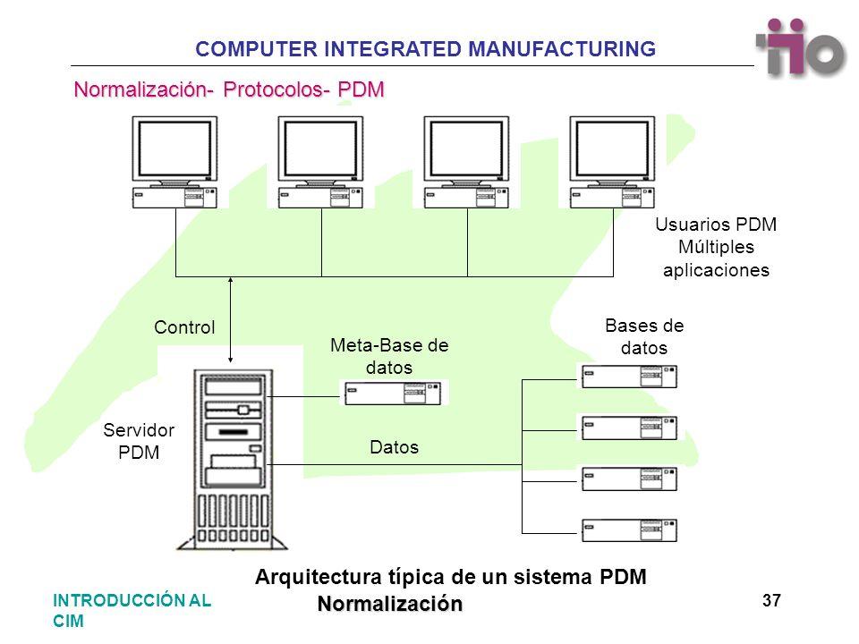 COMPUTER INTEGRATED MANUFACTURING 37INTRODUCCIÓN AL CIM Datos Control Meta-Base de datos Usuarios PDM Múltiples aplicaciones Servidor PDM Bases de dat