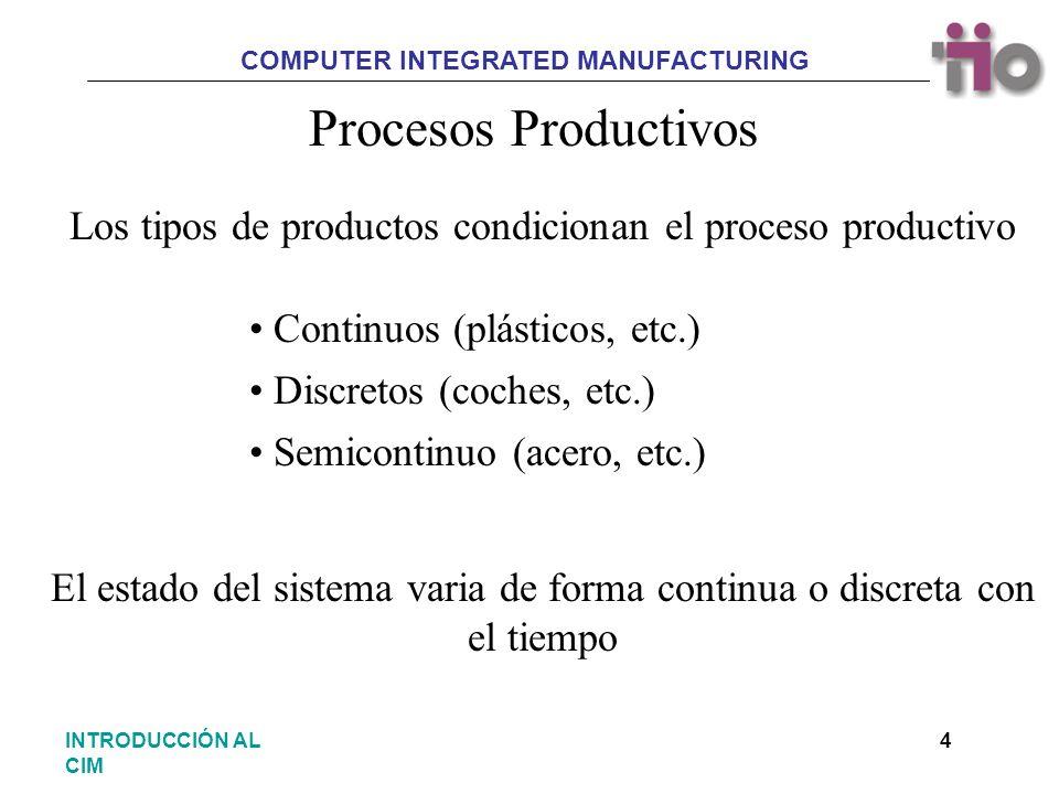 COMPUTER INTEGRATED MANUFACTURING 4INTRODUCCIÓN AL CIM Procesos Productivos Continuos (plásticos, etc.) Discretos (coches, etc.) Semicontinuo (acero,