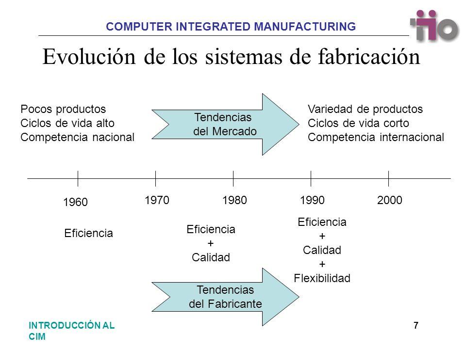 COMPUTER INTEGRATED MANUFACTURING 8INTRODUCCIÓN AL CIM Productividad versus Flexibilidad VOLUMEN DE PRODUCCIÓN VARIEDAD DE PRODUCTOS Líneas Transfer Sistemas de Fabricación Flexible Sistemas tipo Taller Flexibilidad Productividad
