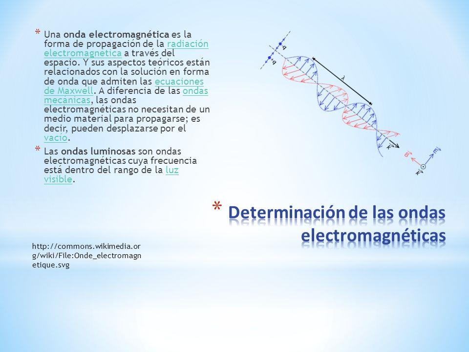 * Una onda electromagnética es la forma de propagación de la radiación electromagnética a través del espacio. Y sus aspectos teóricos están relacionad
