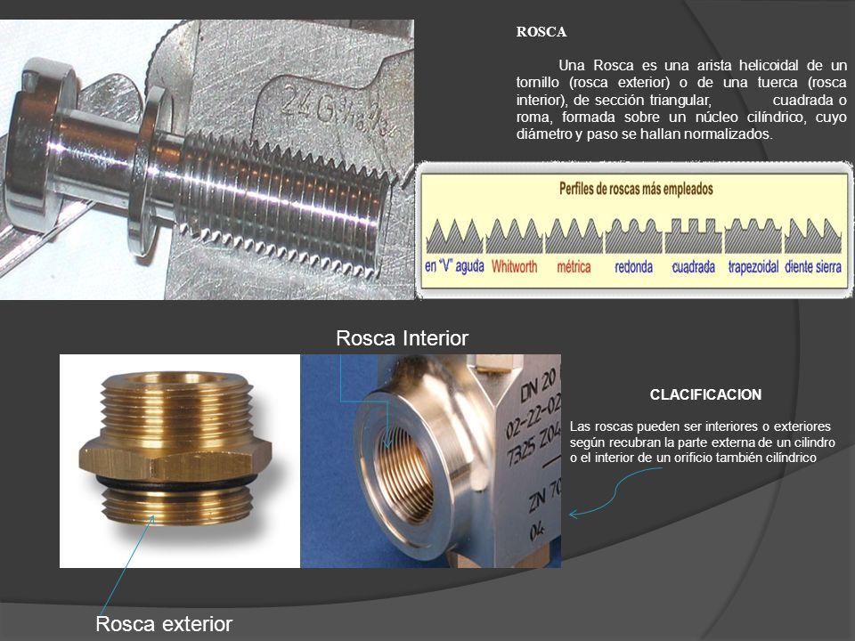 ROSCA Una Rosca es una arista helicoidal de un tornillo (rosca exterior) o de una tuerca (rosca interior), de sección triangular, cuadrada o roma, for