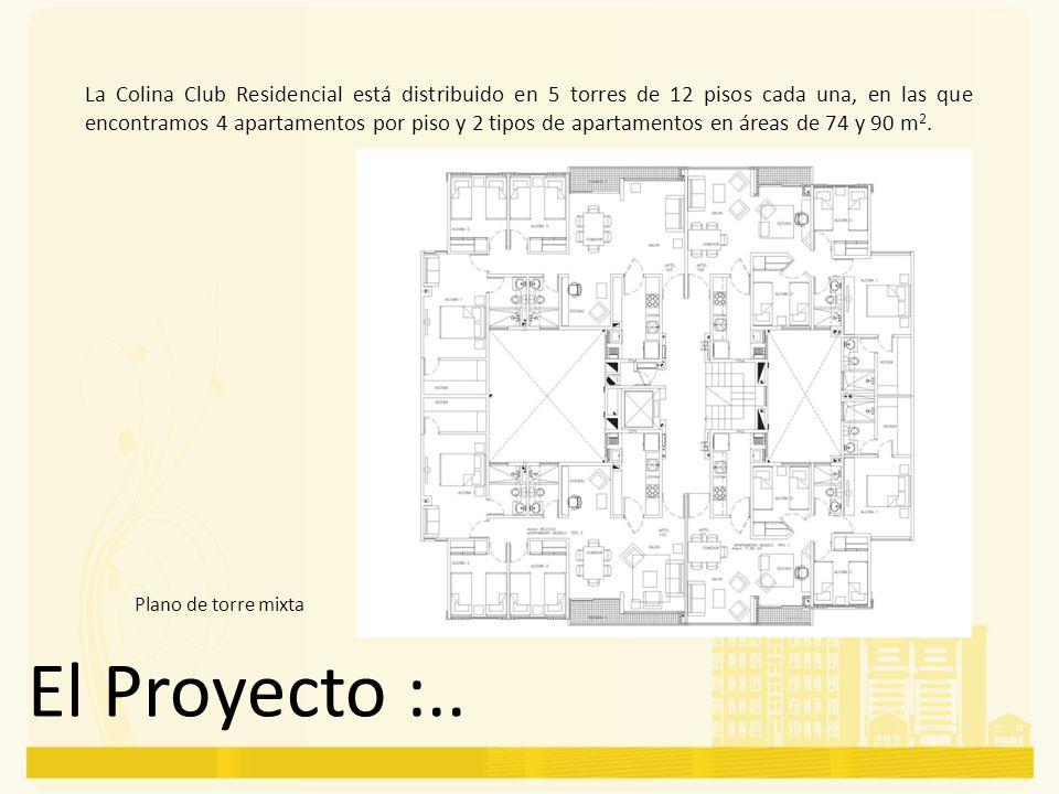 El Proyecto :.. La Colina Club Residencial está distribuido en 5 torres de 12 pisos cada una, en las que encontramos 4 apartamentos por piso y 2 tipos