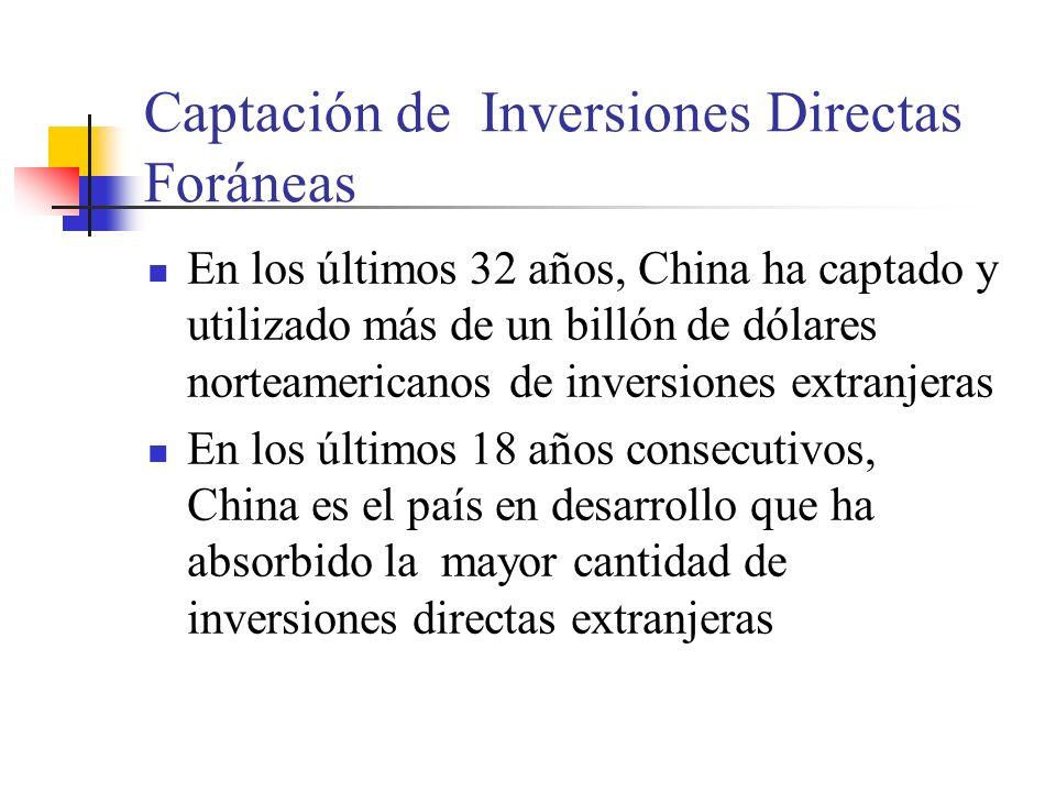 Captación de Inversiones Directas Foráneas En los últimos 32 años, China ha captado y utilizado más de un billón de dólares norteamericanos de inversiones extranjeras En los últimos 18 años consecutivos, China es el país en desarrollo que ha absorbido la mayor cantidad de inversiones directas extranjeras