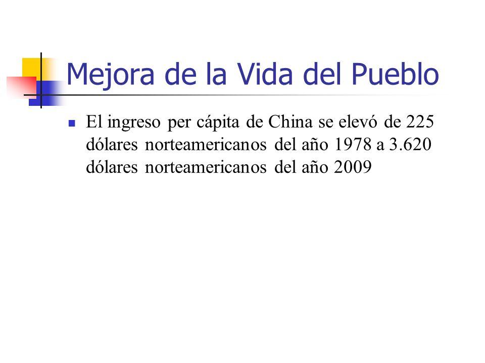 Mejora de la Vida del Pueblo El ingreso per cápita de China se elevó de 225 dólares norteamericanos del año 1978 a 3.620 dólares norteamericanos del año 2009