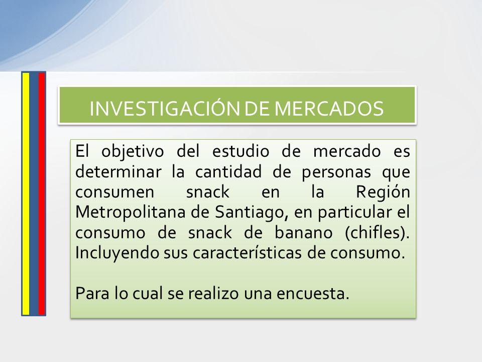 El objetivo del estudio de mercado es determinar la cantidad de personas que consumen snack en la Región Metropolitana de Santiago, en particular el c