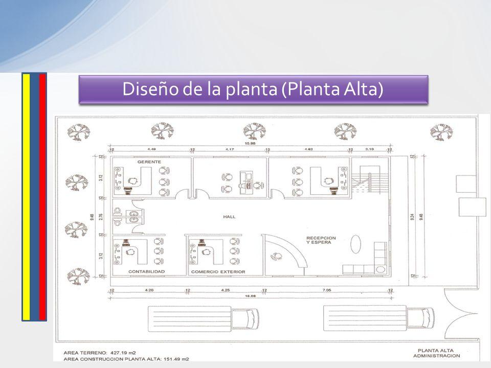 Diseño de la planta (Planta Alta)
