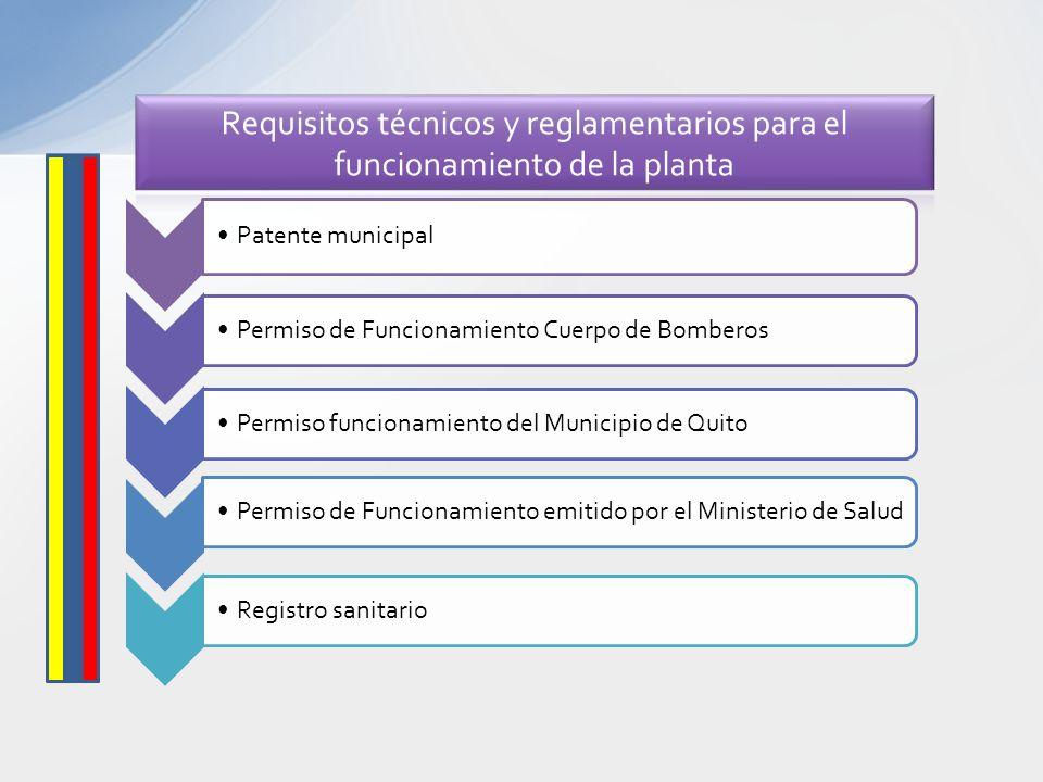 Patente municipal Permiso de Funcionamiento Cuerpo de BomberosPermiso funcionamiento del Municipio de QuitoPermiso de Funcionamiento emitido por el Mi