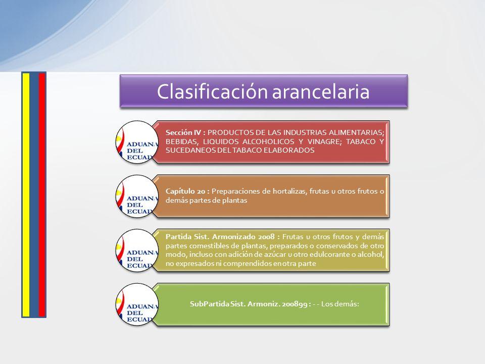 Sección IV : PRODUCTOS DE LAS INDUSTRIAS ALIMENTARIAS; BEBIDAS, LIQUIDOS ALCOHOLICOS Y VINAGRE; TABACO Y SUCEDANEOS DEL TABACO ELABORADOS Capítulo 20