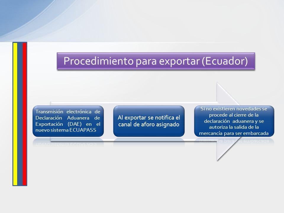 Transmisión electrónica de Declaración Aduanera de Exportación (DAE) en el nuevo sistema ECUAPASS Al exportar se notifica el canal de aforo asignado S
