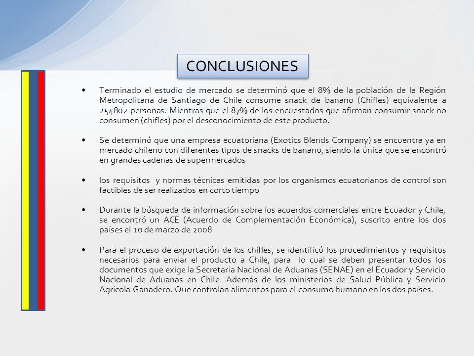 Terminado el estudio de mercado se determinó que el 8% de la población de la Región Metropolitana de Santiago de Chile consume snack de banano (Chifle
