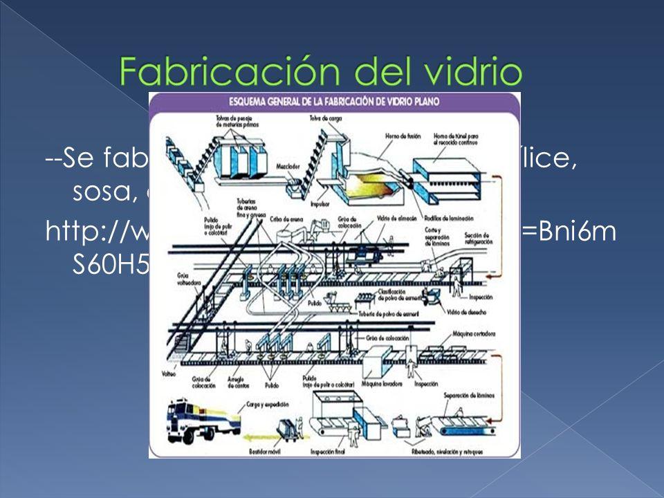 --Se fabrica gracias a la arena de sílice, sosa, cal y óxidos metálicos. http://www.youtube.com/watch?v=Bni6m S60H5c