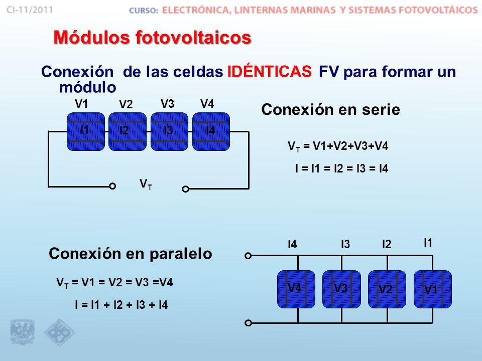 Módulos fotovoltaicos Celdas fotovoltaicas Rayos Incidentes Conexión de la celda _ + Módulo fotovoltaico para instalarse!!!!