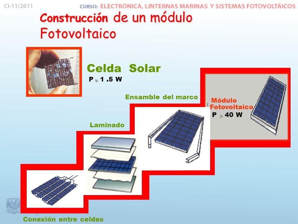 Condiciones Standard Módulo Fotovoltaico Irradiancia : 1000 W/ m 2; AM1.5; Tm = 25ºC Pp = 55 W Estimación de la energía generada Condiciones NOCT Módulo Fotovoltaico Irradiancia : 800 W/ m 2; AM1.5; Tm = 50ºC Pp = 44 W