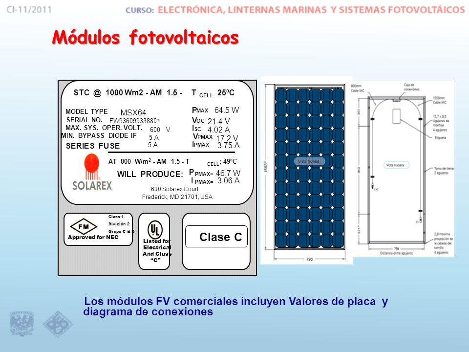 Acoplamiento directo 15.8 3.0 VOLTÍMETRO volts (-) (+) APERÍMETRO (Impedancia=0) Iop =3.0 A Carga I Sol Modulo FV.