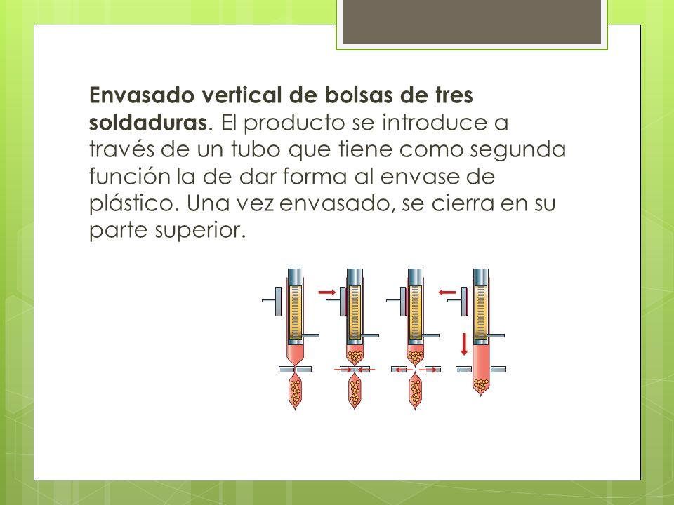 Envasado vertical de bolsas de tres soldaduras. El producto se introduce a través de un tubo que tiene como segunda función la de dar forma al envase