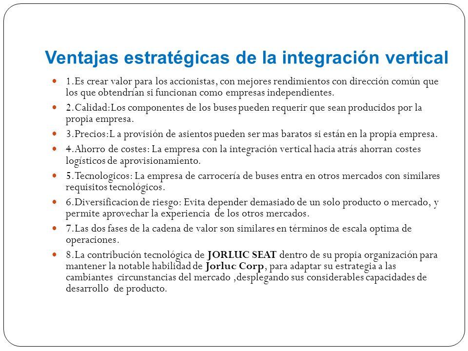 Ventajas estratégicas de la integración vertical 1.Es crear valor para los accionistas, con mejores rendimientos con dirección común que los que obtendrían si funcionan como empresas independientes.