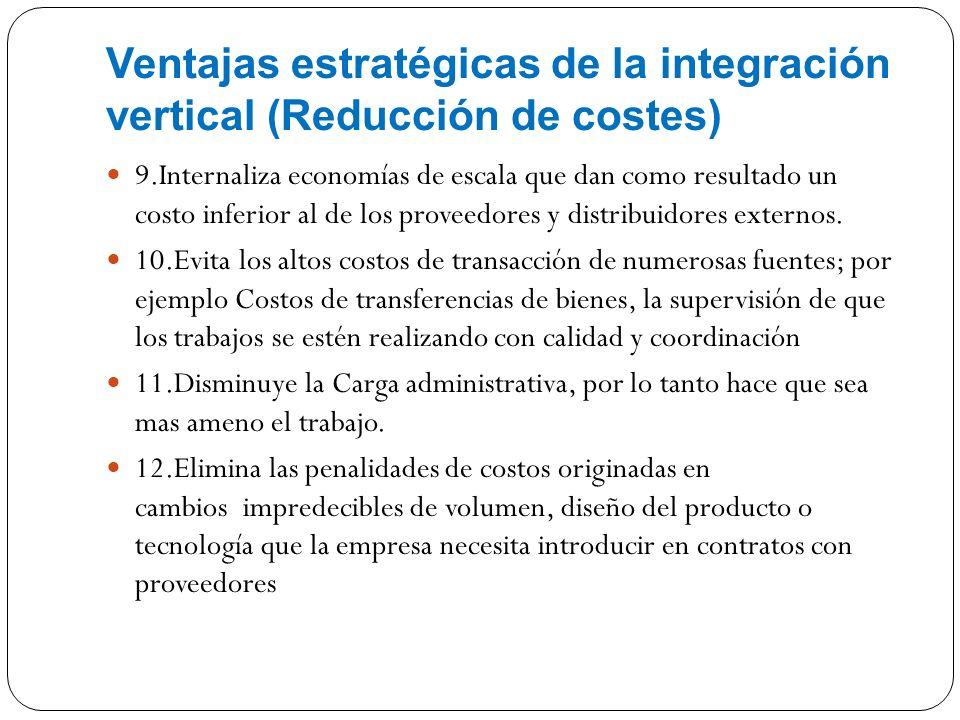 Ventajas estratégicas de la integración vertical (Reducción de costes) 9.Internaliza economías de escala que dan como resultado un costo inferior al de los proveedores y distribuidores externos.