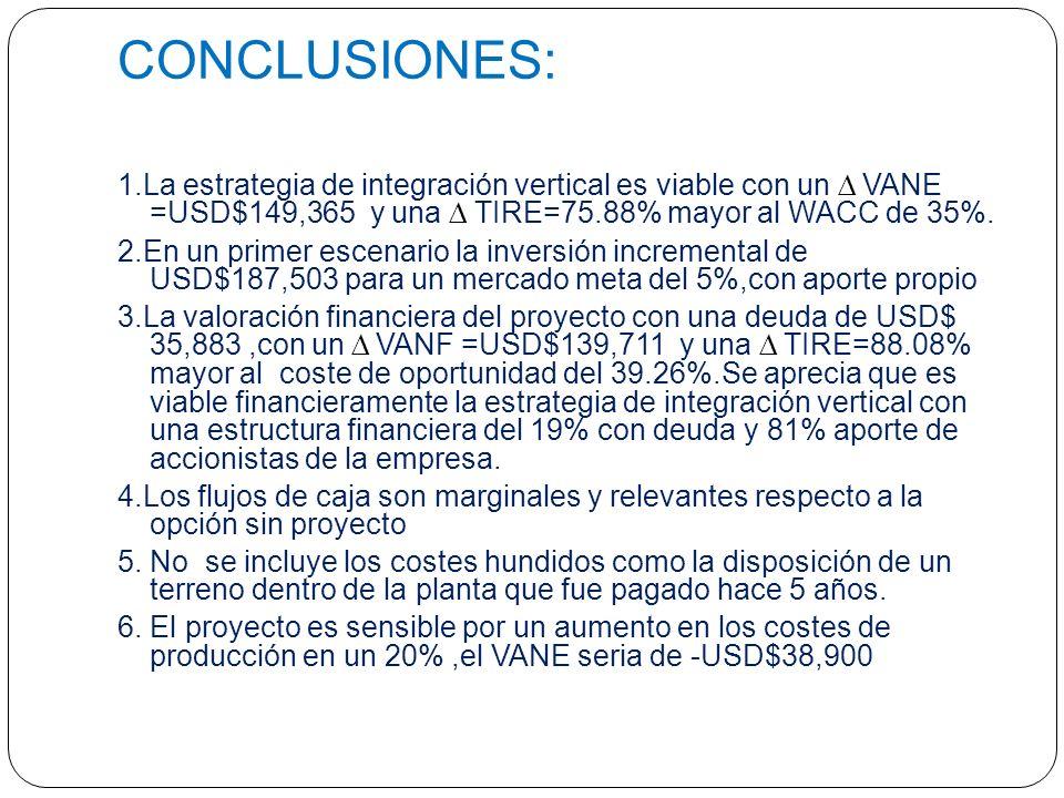 CONCLUSIONES: 1.La estrategia de integración vertical es viable con un VANE =USD$149,365 y una TIRE=75.88% mayor al WACC de 35%. 2.En un primer escena