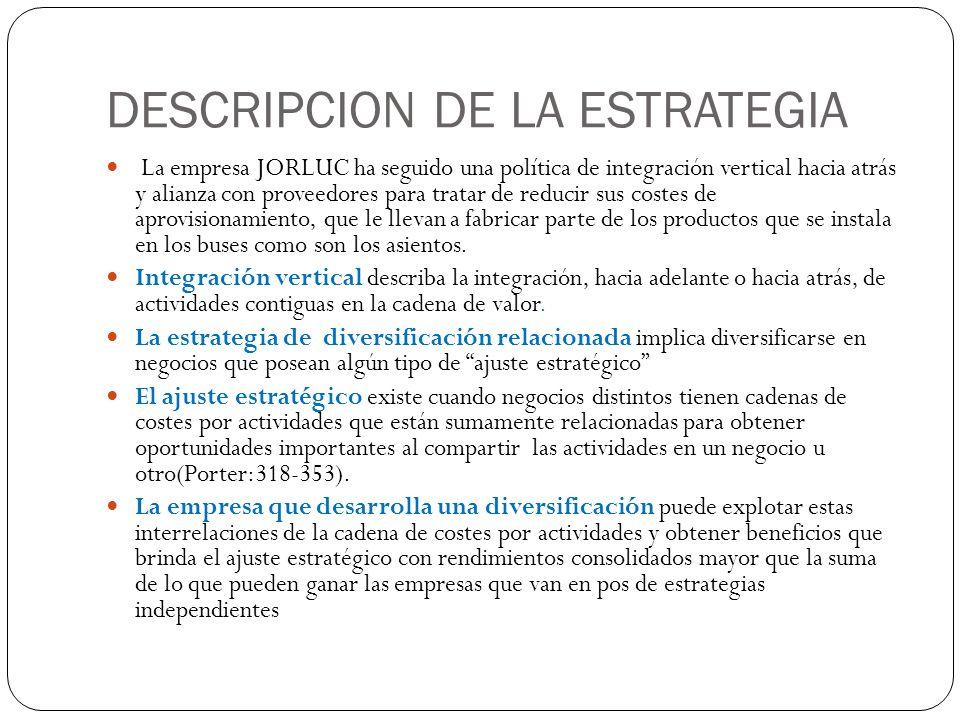 DESCRIPCION DE LA ESTRATEGIA La empresa JORLUC ha seguido una política de integración vertical hacia atrás y alianza con proveedores para tratar de re