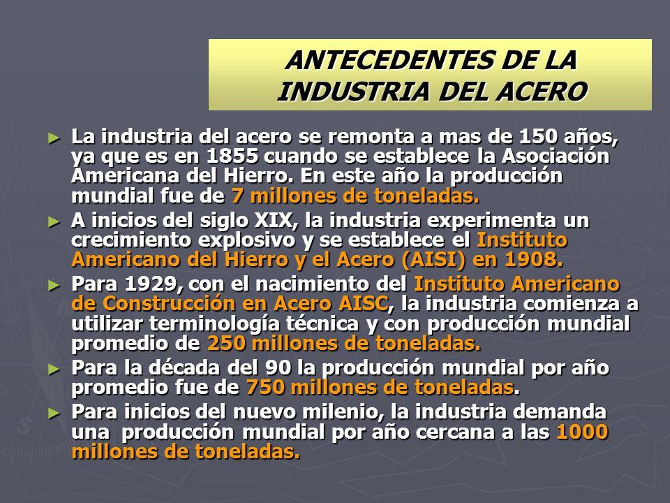 ANTECEDENTES DE LA INDUSTRIA DEL ACERO La industria del acero se remonta a mas de 150 años, ya que es en 1855 cuando se establece la Asociación Americ