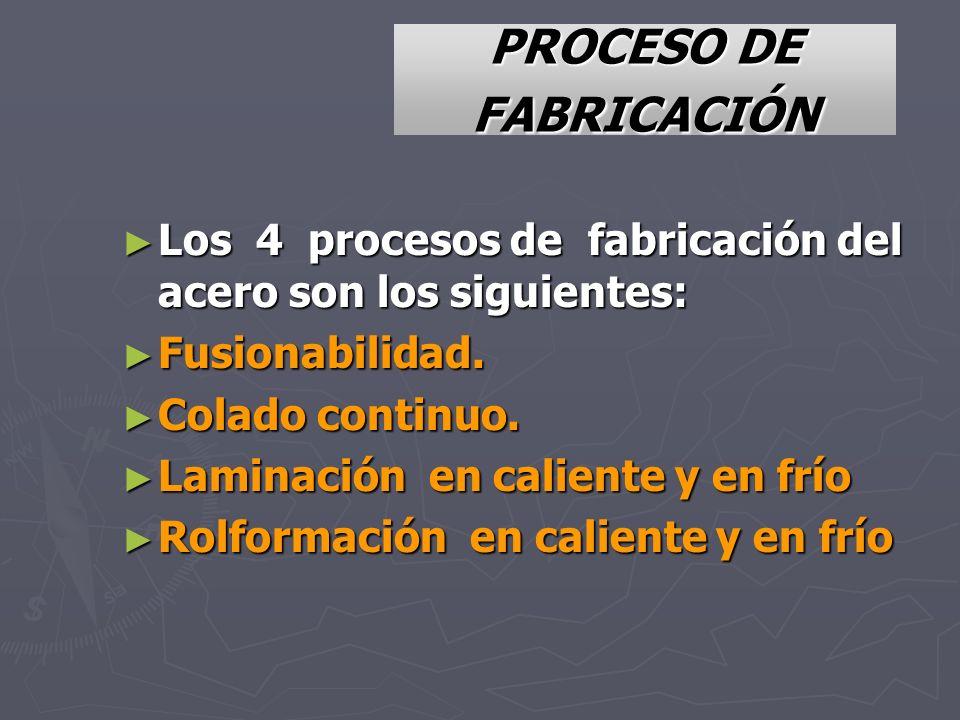 PROCESO DE FABRICACIÓN Los 4 procesos de fabricación del acero son los siguientes: Los 4 procesos de fabricación del acero son los siguientes: Fusiona