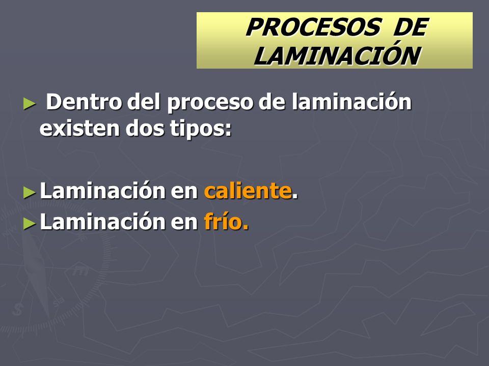 PROCESOS DE LAMINACIÓN Dentro del proceso de laminación existen dos tipos: Dentro del proceso de laminación existen dos tipos: Laminación en caliente.