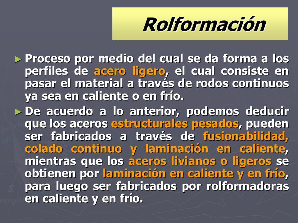 Rolformación Rolformación Proceso por medio del cual se da forma a los perfiles de acero ligero, el cual consiste en pasar el material a través de rod