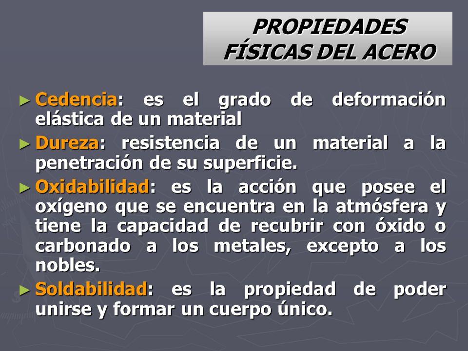 Cedencia: es el grado de deformación elástica de un material Cedencia: es el grado de deformación elástica de un material Dureza: resistencia de un ma