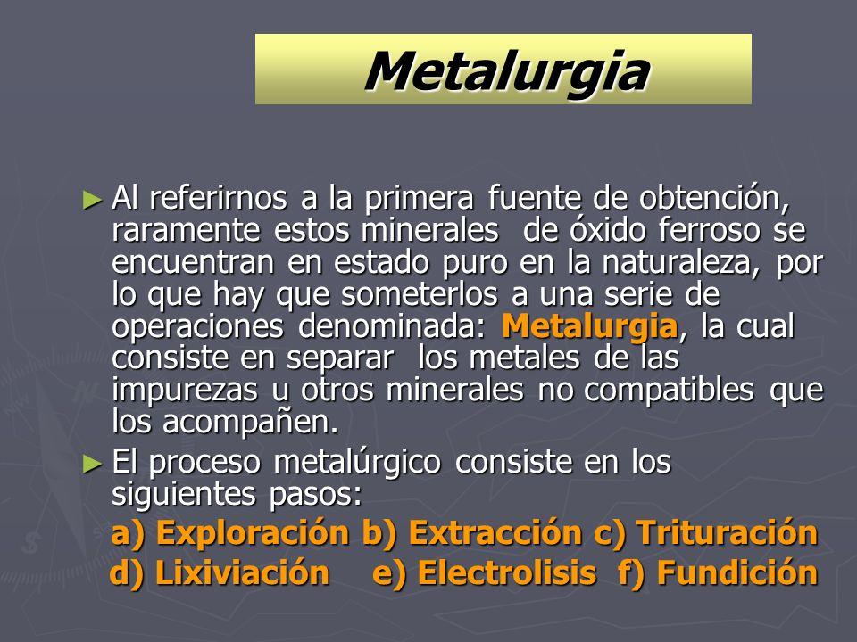 Metalurgia Al referirnos a la primera fuente de obtención, raramente estos minerales de óxido ferroso se encuentran en estado puro en la naturaleza, p