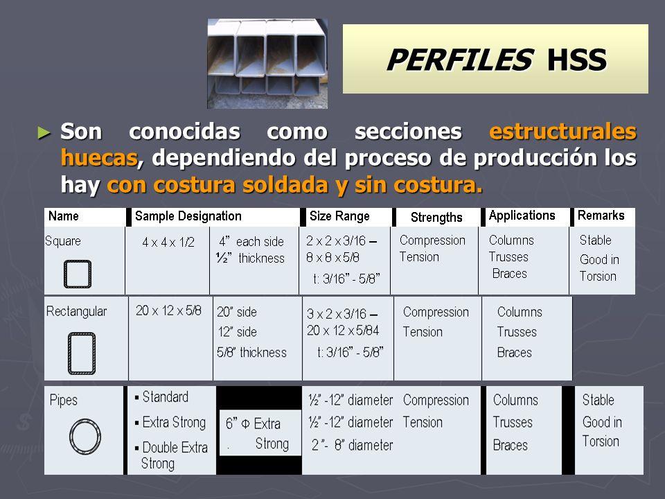PERFILES HSS Son conocidas como secciones estructurales huecas, dependiendo del proceso de producción los hay con costura soldada y sin costura. Son c