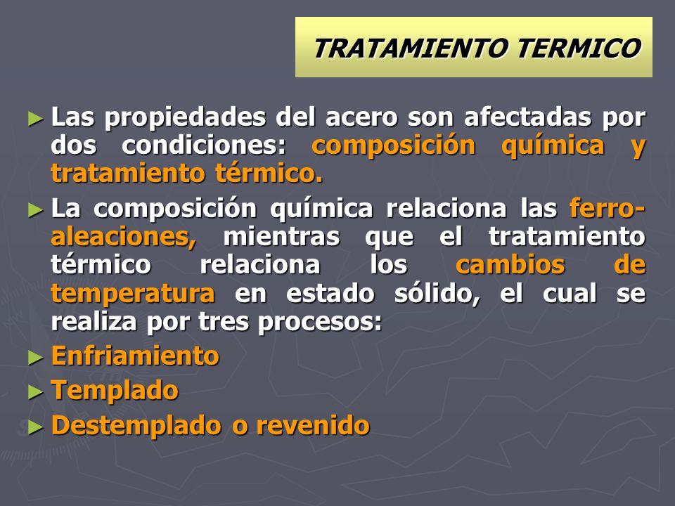 TRATAMIENTO TERMICO Las propiedades del acero son afectadas por dos condiciones: composición química y tratamiento térmico. Las propiedades del acero