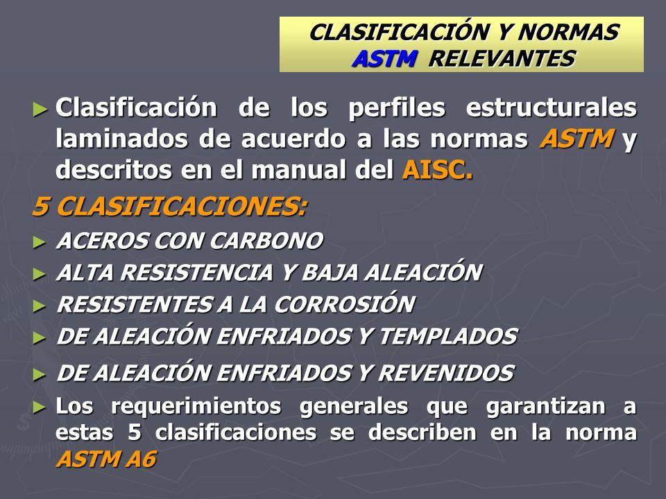 CLASIFICACIÓN Y NORMAS ASTM RELEVANTES Clasificación de los perfiles estructurales laminados de acuerdo a las normas ASTM y descritos en el manual del