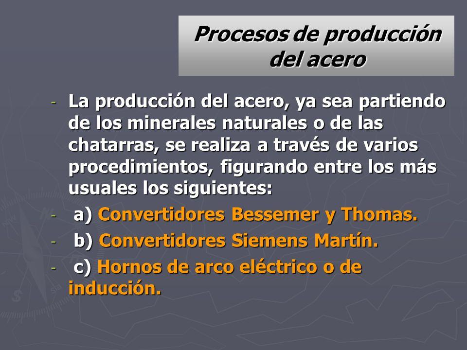 Procesos de producción del acero - La producción del acero, ya sea partiendo de los minerales naturales o de las chatarras, se realiza a través de var
