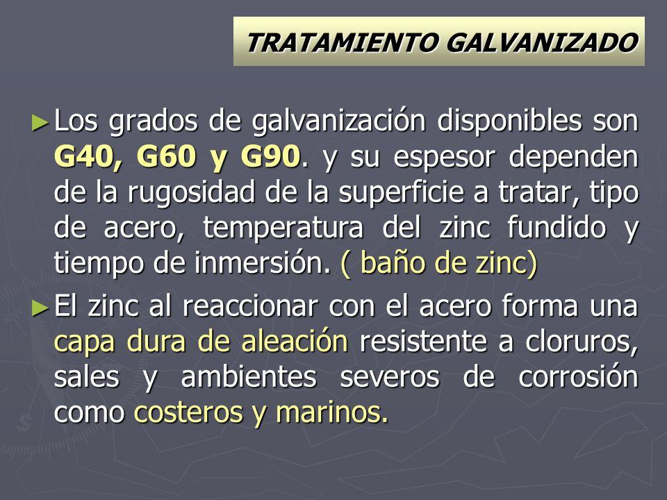 TRATAMIENTO GALVANIZADO Los grados de galvanización disponibles son G40, G60 y G90. y su espesor dependen de la rugosidad de la superficie a tratar, t
