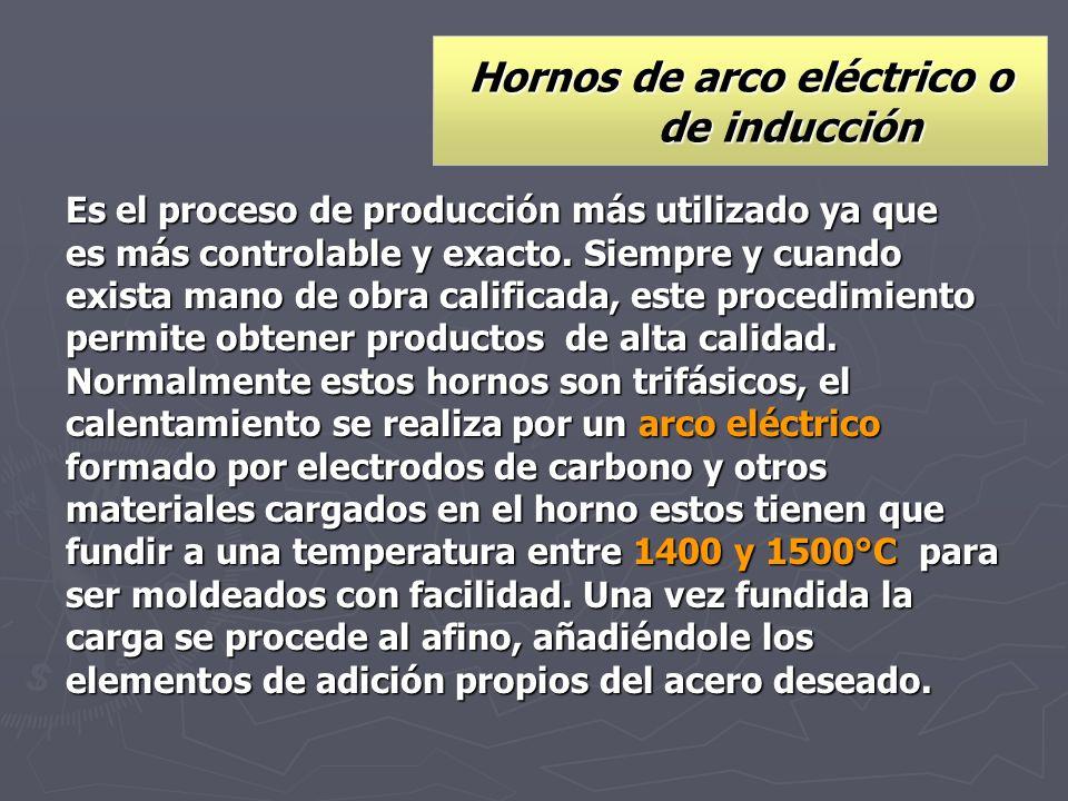 Hornos de arco eléctrico o de inducción Es el proceso de producción más utilizado ya que es más controlable y exacto. Siempre y cuando exista mano de