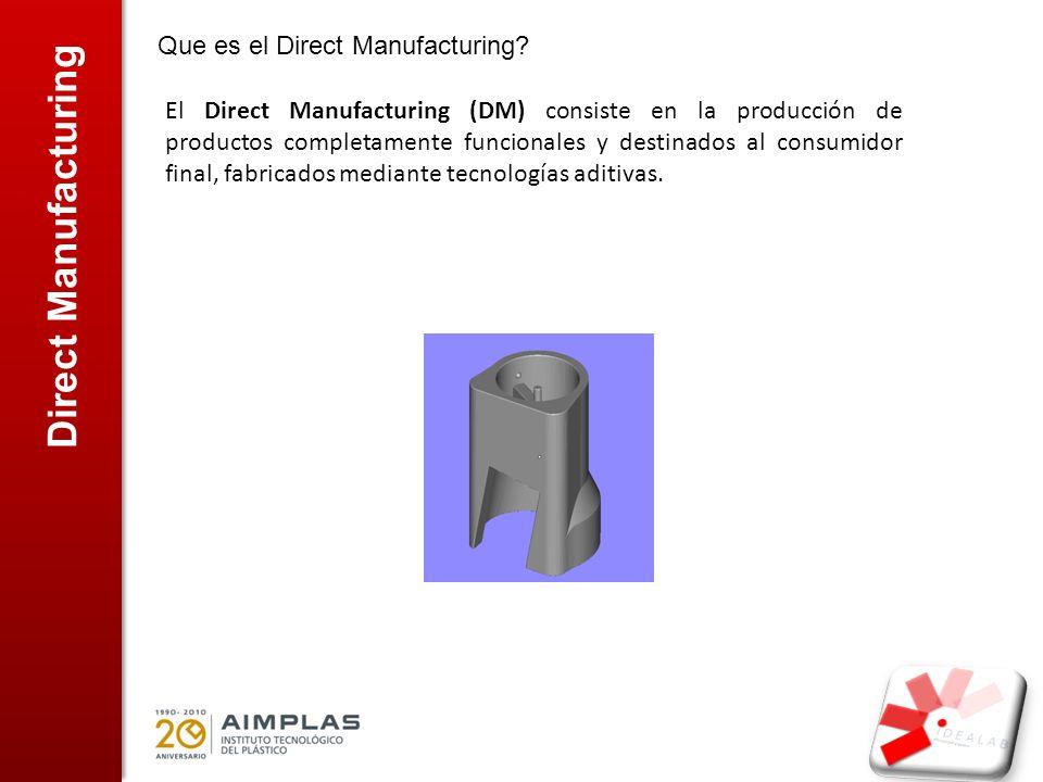 Direct Manufacturing Que es el Direct Manufacturing.