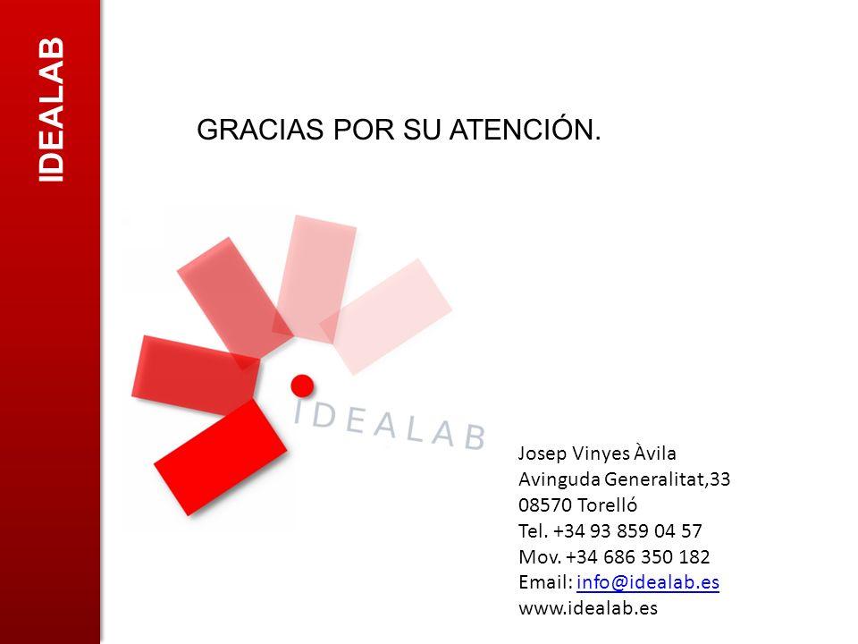 IDEALAB GRACIAS POR SU ATENCIÓN. Josep Vinyes Àvila Avinguda Generalitat,33 08570 Torelló Tel. +34 93 859 04 57 Mov. +34 686 350 182 Email: info@ideal