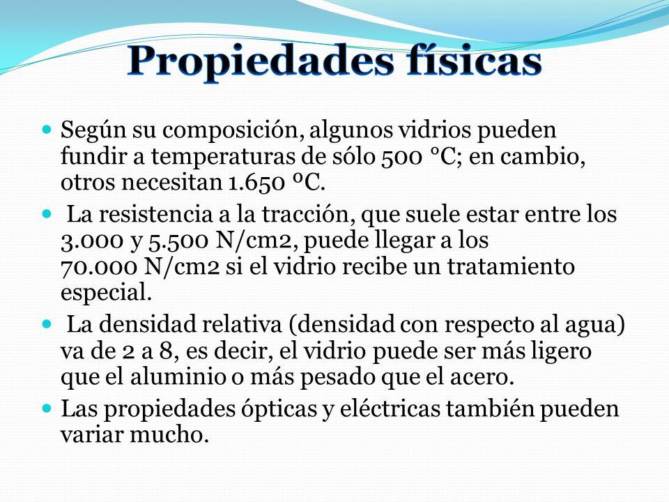Según su composición, algunos vidrios pueden fundir a temperaturas de sólo 500 °C; en cambio, otros necesitan 1.650 ºC. La resistencia a la tracción,