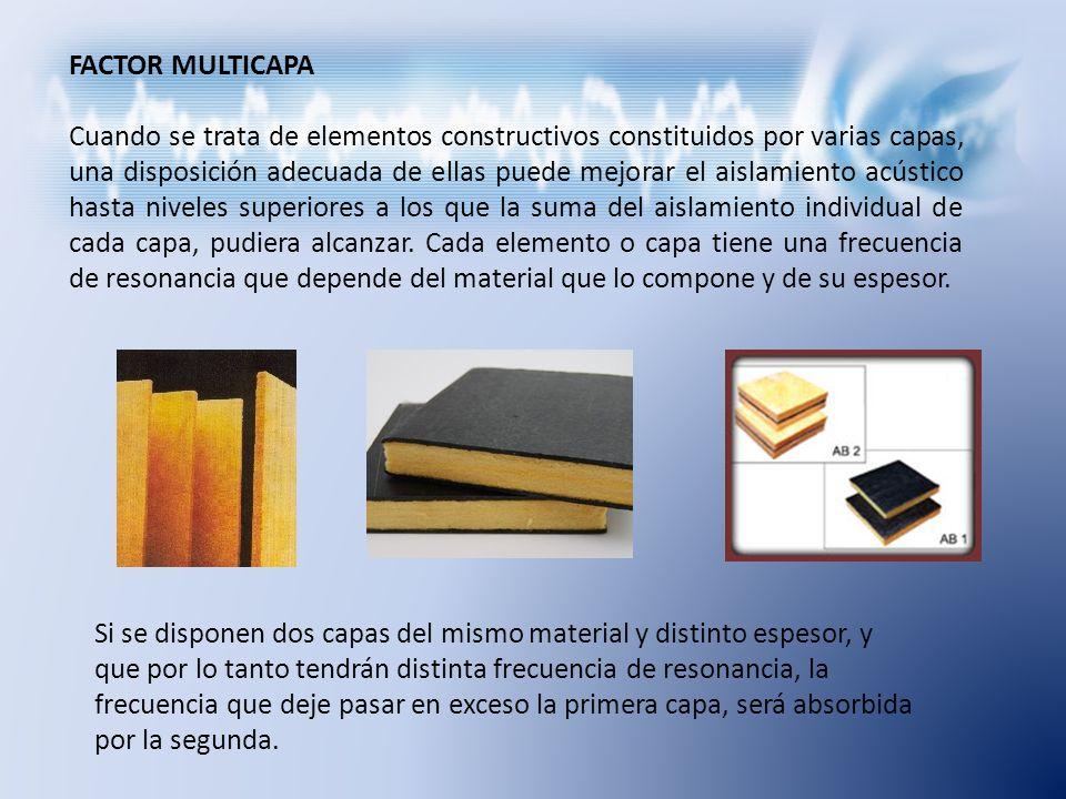 FACTOR MULTICAPA Cuando se trata de elementos constructivos constituidos por varias capas, una disposición adecuada de ellas puede mejorar el aislamie