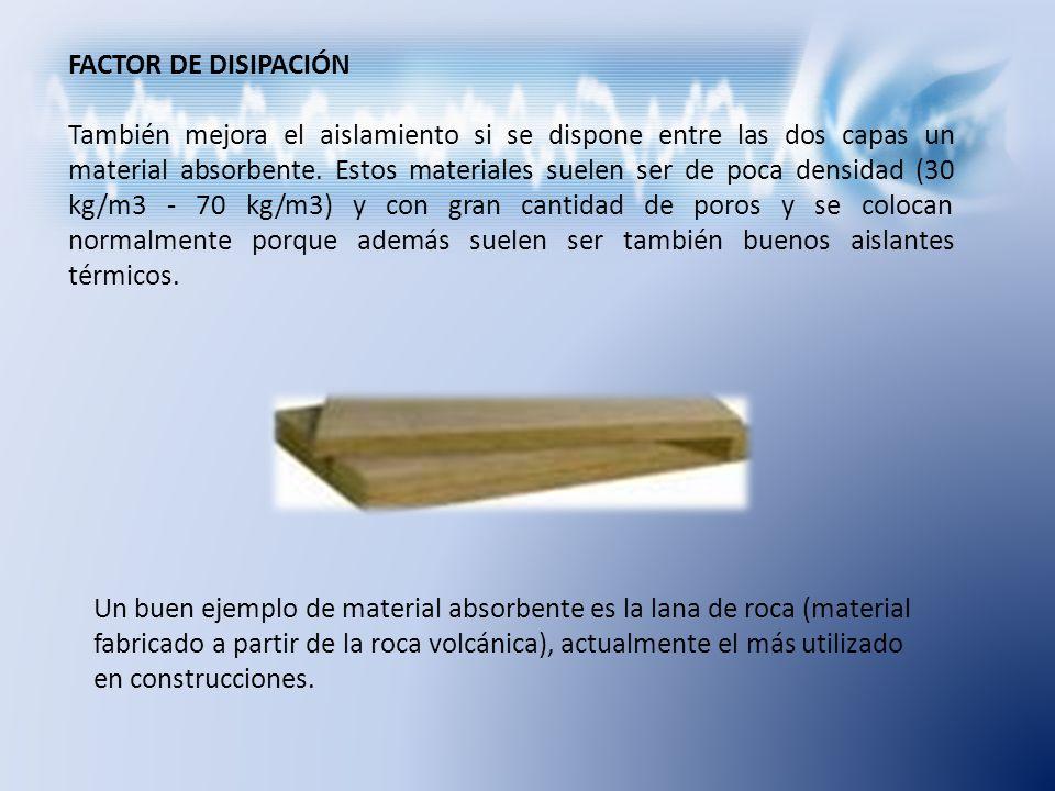 FACTOR DE DISIPACIÓN También mejora el aislamiento si se dispone entre las dos capas un material absorbente. Estos materiales suelen ser de poca densi