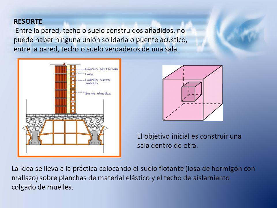 RESORTE Entre la pared, techo o suelo construidos añadidos, no puede haber ninguna unión solidaria o puente acústico, entre la pared, techo o suelo ve